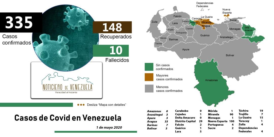 mapa de casos de coronavirus en Venezuela - noticiero de venezuela