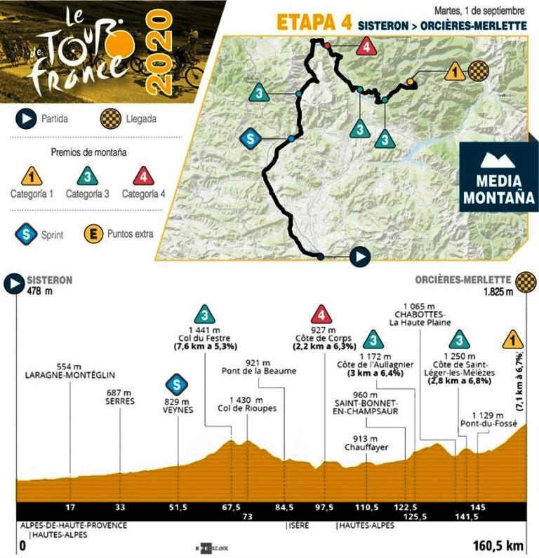 Ewan ganó tercera etapa del Tour . noticero de Venezuela