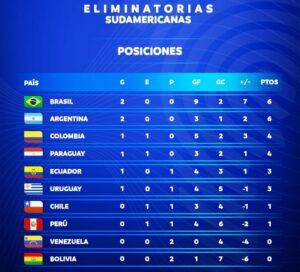 Paraguay venció a Venezuela en Mérida - NDV
